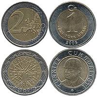 Moedas UE (euro) e turca(lira)
