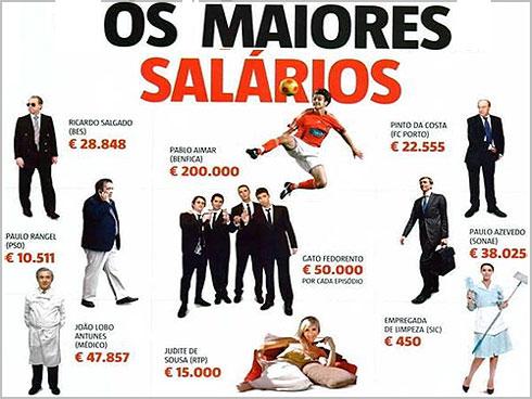 Maiores Salários - Capa Revista «Sábado»
