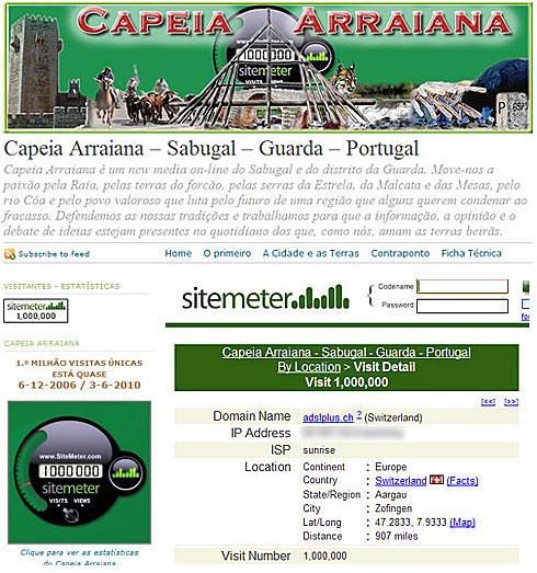 Capeia Arraiana - 1.º milhão de visitas únicas