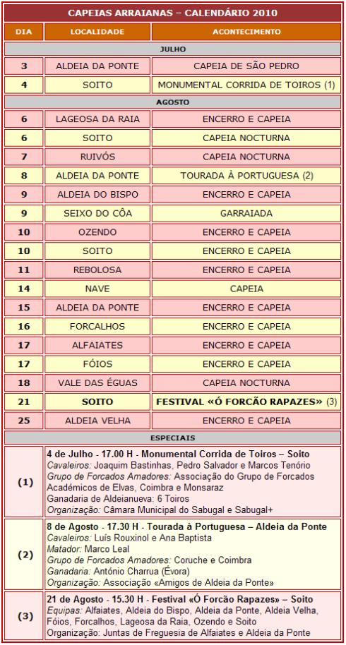 Calendário 2010 - Capeias Arraianas - Encerros - Sabugal